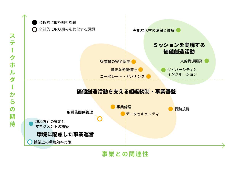 template01-02